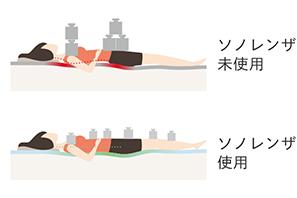 正しい寝姿勢で腰や肩の負担を減らす